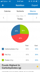 My Fitness Pal is one of the 5 Free Fitness Apps for Food Diary Macro Counting