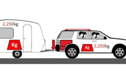How to Work Out Caravan Towing Weights [A Simple Explanation]