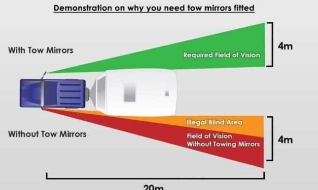 Do You Need Towing Mirrors For A Caravan in Australia?