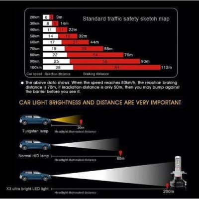 Kangaroo whistles don't work - consider car stopping distance vs headlight range