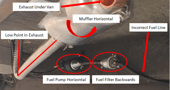 6 Diesel Heater Installation Mistakes - Same Installation