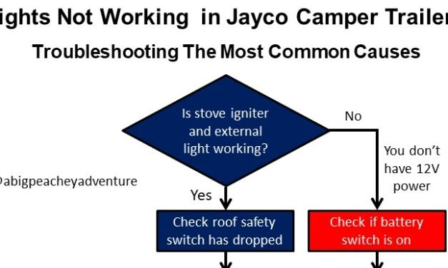 Lights Not Working in Jayco Camper Trailer: Troubleshooting The Most Common Causes